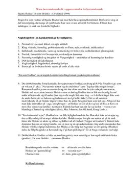 Resume af en som hodder what is thesis statement example